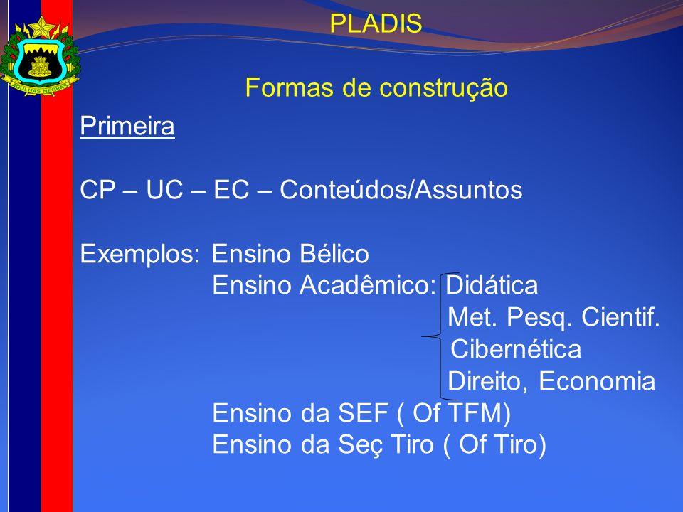 PLADISFormas de construção. Primeira. CP – UC – EC – Conteúdos/Assuntos. Exemplos: Ensino Bélico. Ensino Acadêmico: Didática.
