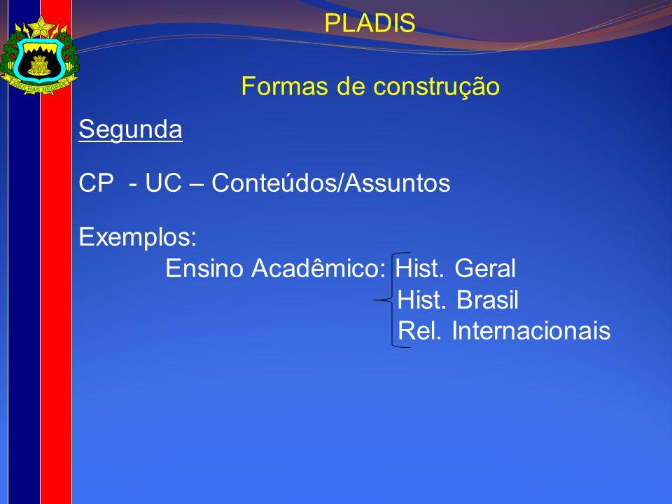 PLADISFormas de construção. Segunda. CP - UC – Conteúdos/Assuntos. Exemplos: Ensino Acadêmico: Hist. Geral.