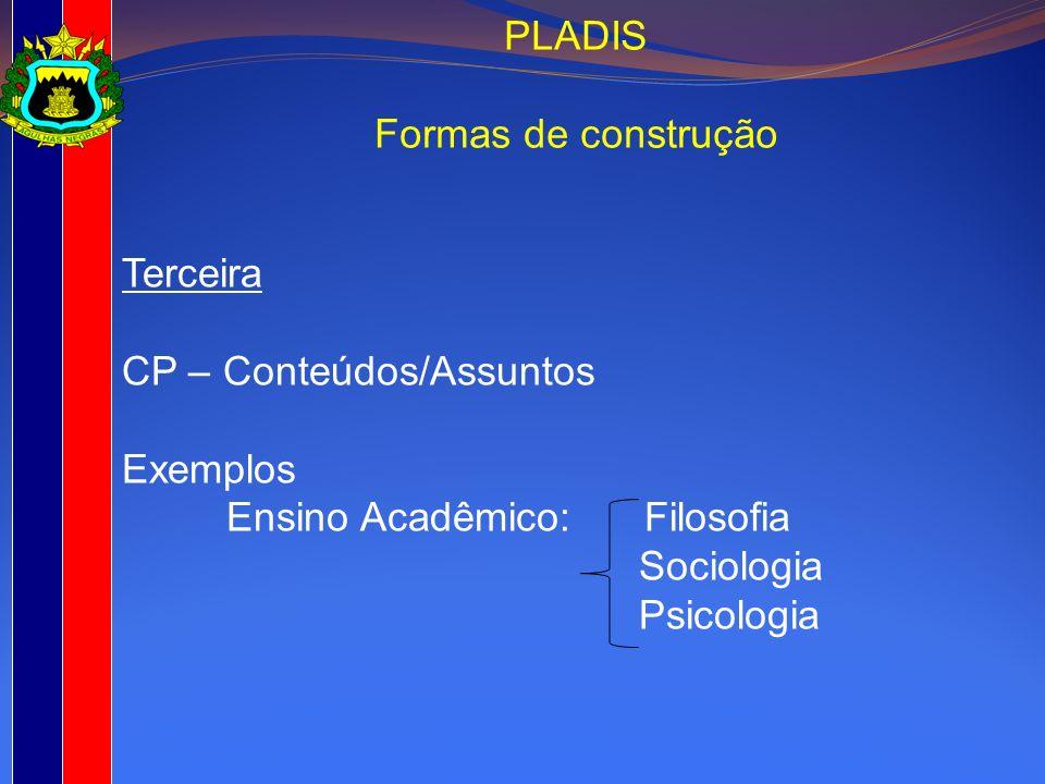 PLADIS Formas de construção. Terceira. CP – Conteúdos/Assuntos. Exemplos. Ensino Acadêmico: Filosofia.