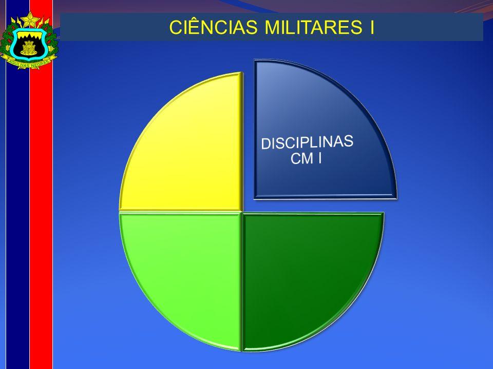 CIÊNCIAS MILITARES I DISCIPLINAS CM I