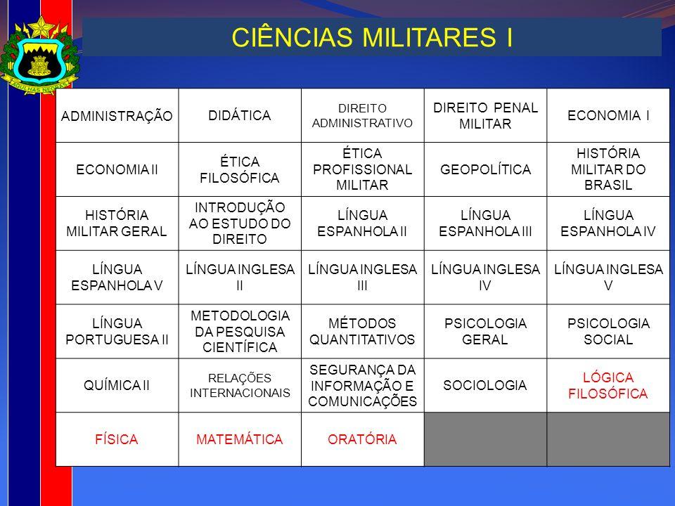 CIÊNCIAS MILITARES I ADMINISTRAÇÃO DIDÁTICA DIREITO PENAL MILITAR