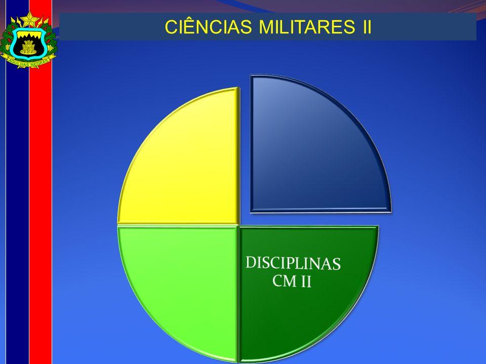 CIÊNCIAS MILITARES II DISCIPLINAS CM II