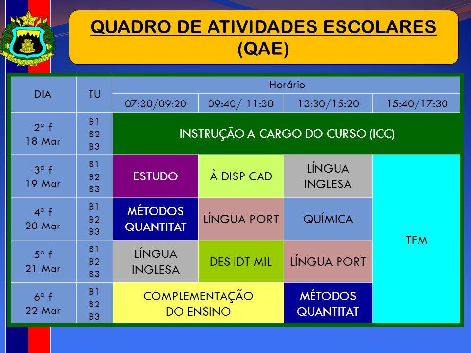 QUADRO DE ATIVIDADES ESCOLARES (QAE)