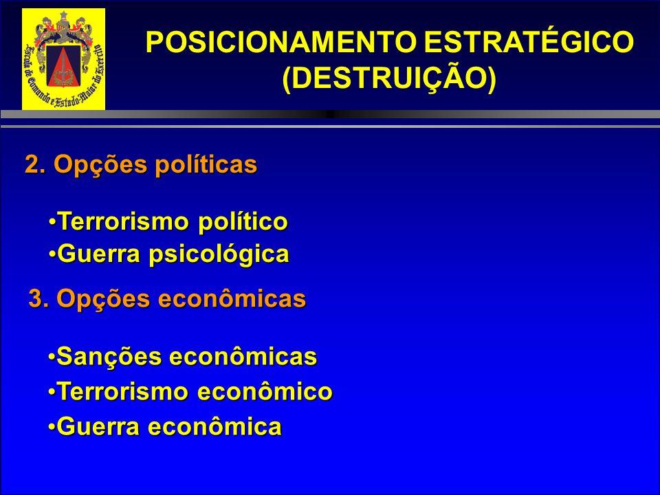 POSICIONAMENTO ESTRATÉGICO (DESTRUIÇÃO)