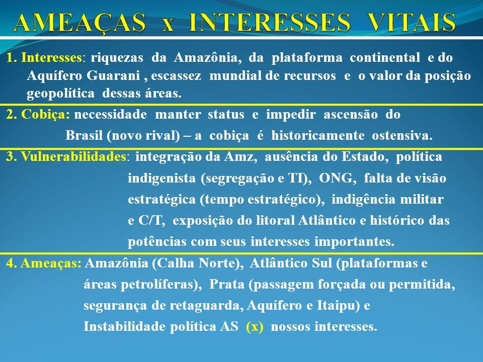 AMEAÇAS x INTERESSES VITAIS