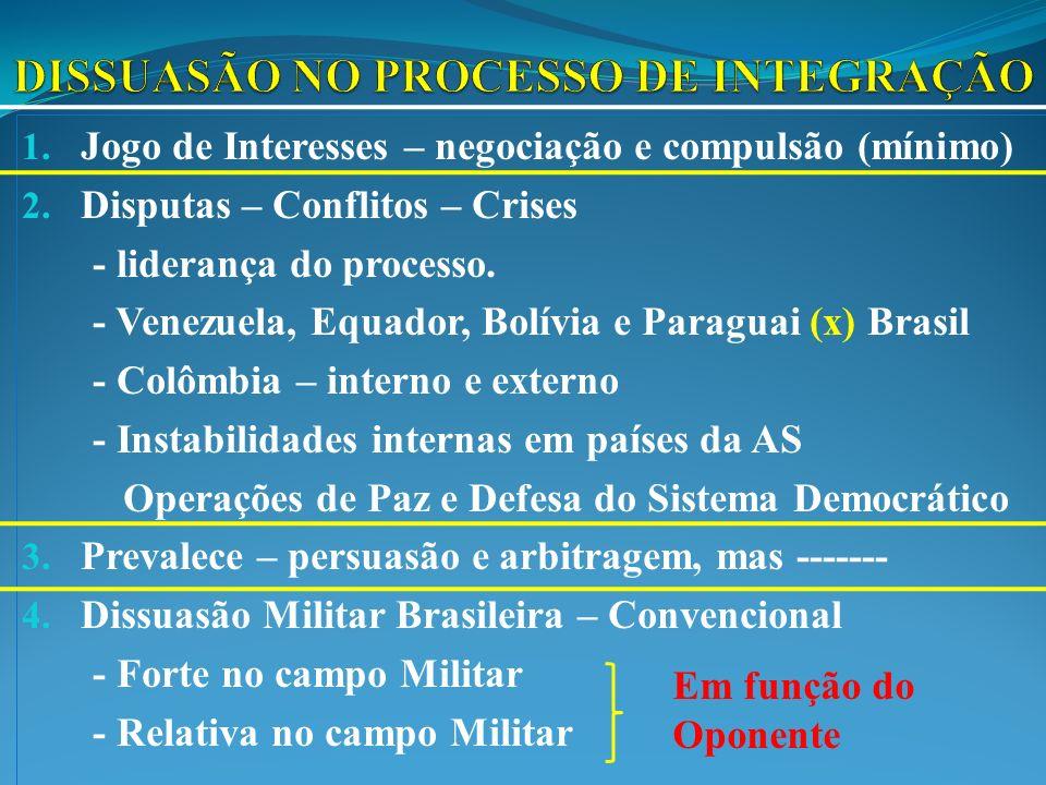 DISSUASÃO NO PROCESSO DE INTEGRAÇÃO