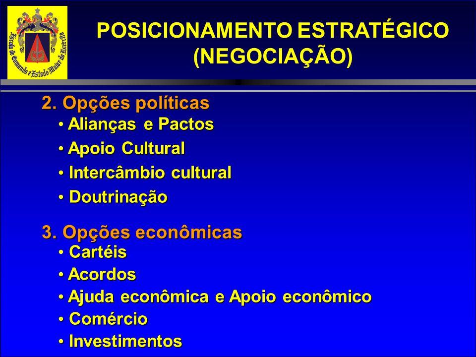POSICIONAMENTO ESTRATÉGICO (NEGOCIAÇÃO)