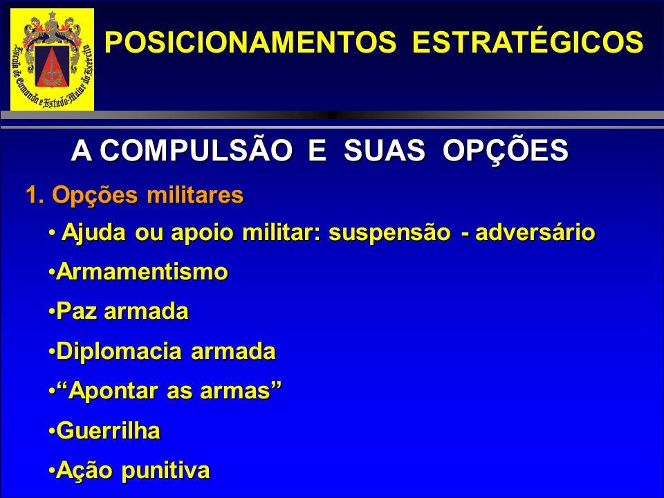POSICIONAMENTOS ESTRATÉGICOS