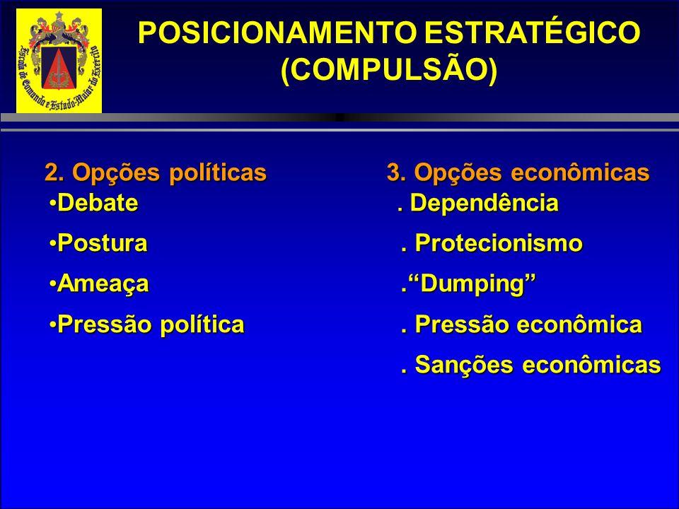 POSICIONAMENTO ESTRATÉGICO (COMPULSÃO)