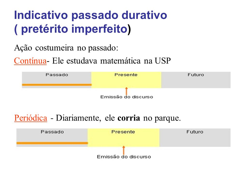 Indicativo passado durativo ( pretérito imperfeito)