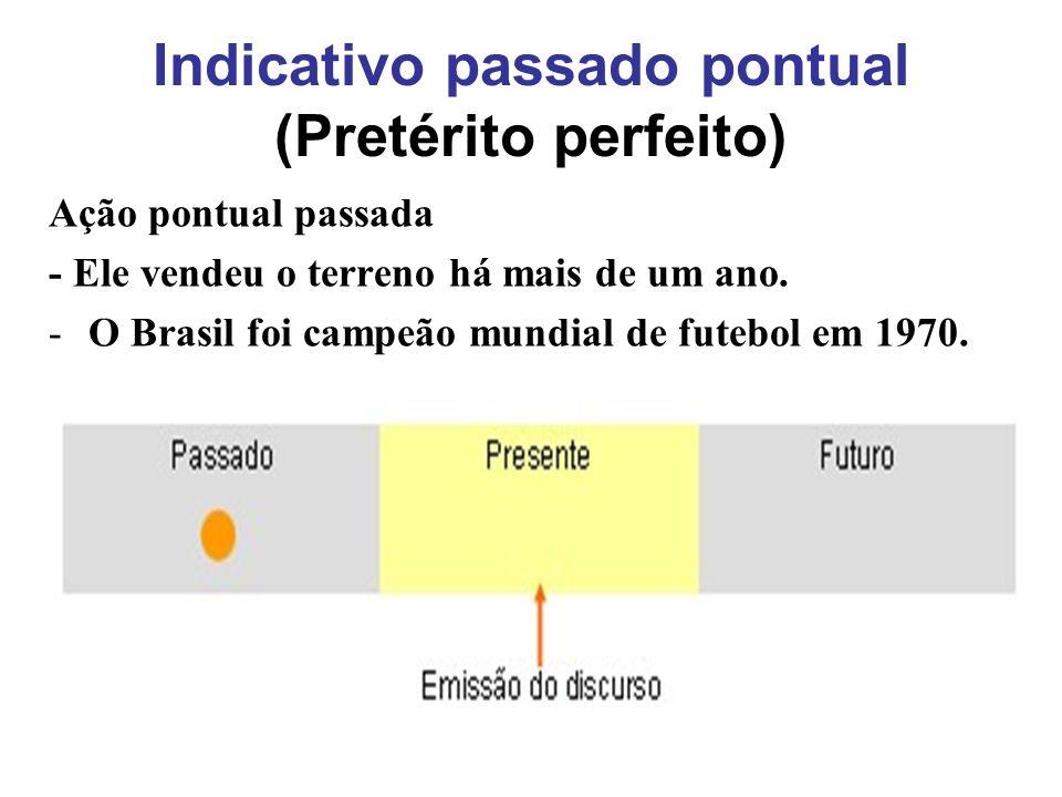 Indicativo passado pontual (Pretérito perfeito)