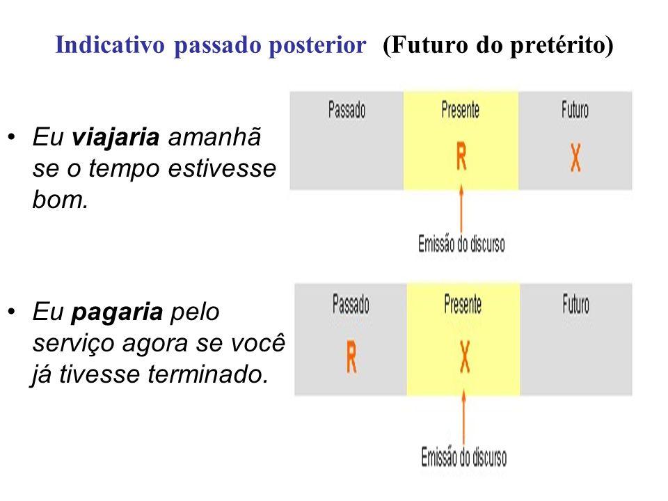 Indicativo passado posterior (Futuro do pretérito)