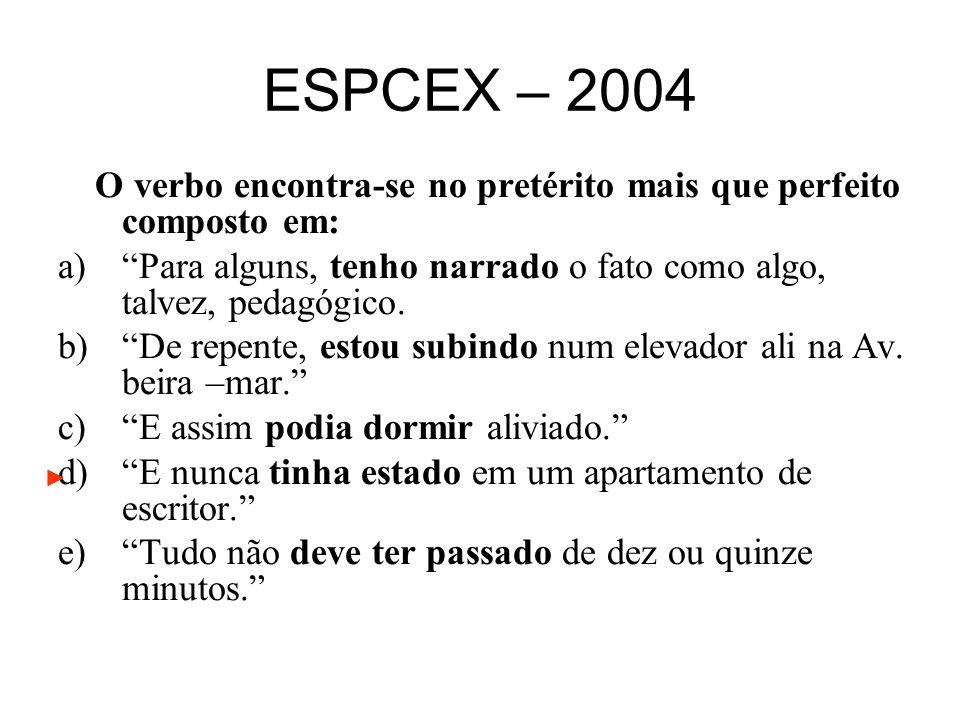 ESPCEX – 2004O verbo encontra-se no pretérito mais que perfeito composto em: Para alguns, tenho narrado o fato como algo, talvez, pedagógico.