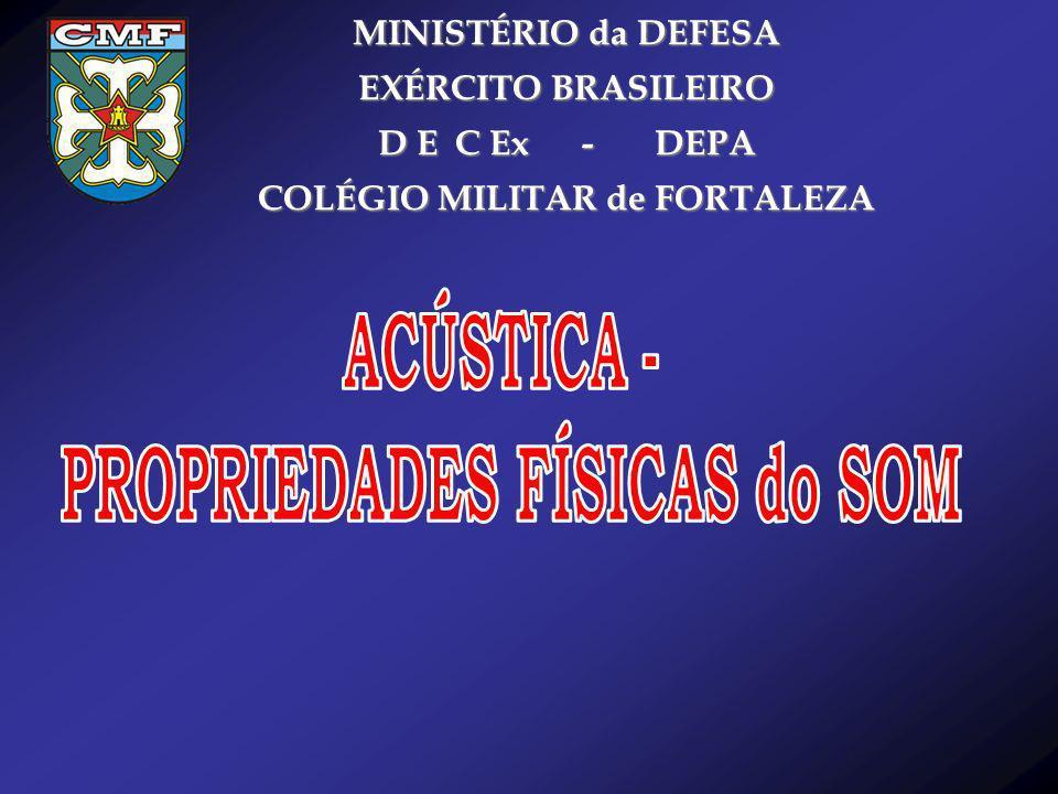 COLÉGIO MILITAR de FORTALEZA PROPRIEDADES FÍSICAS do SOM