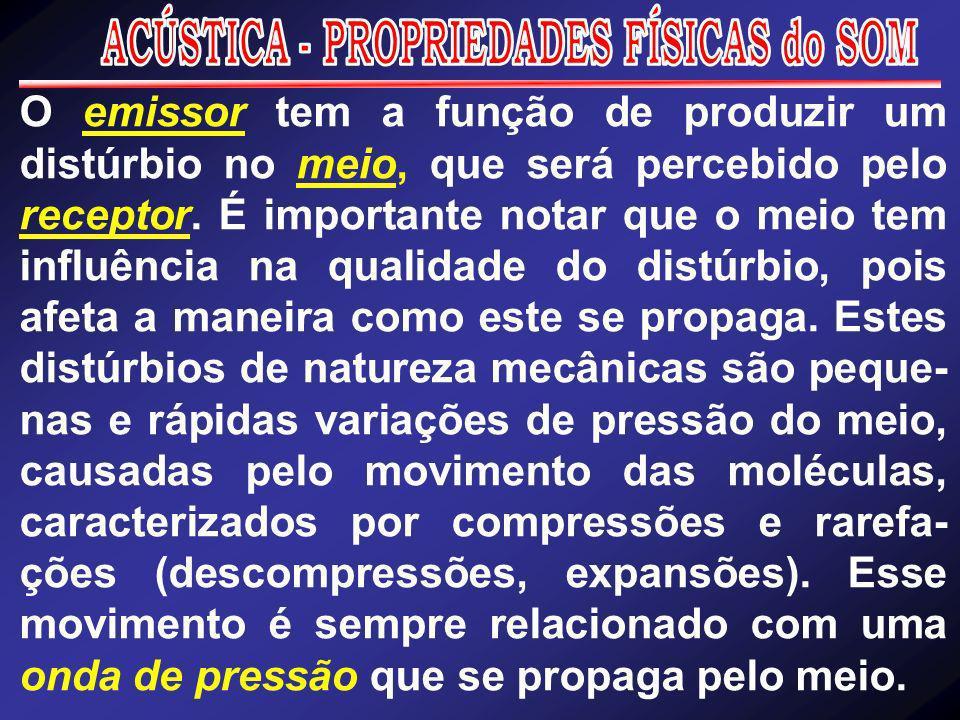 ACÚSTICA - PROPRIEDADES FÍSICAS do SOM