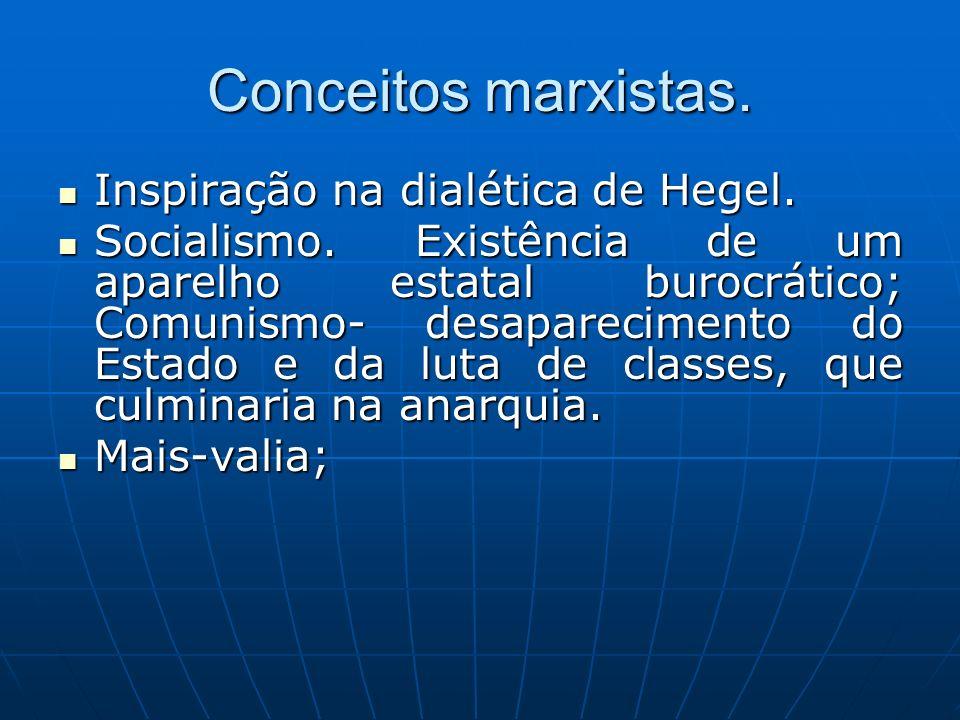 Conceitos marxistas. Inspiração na dialética de Hegel.