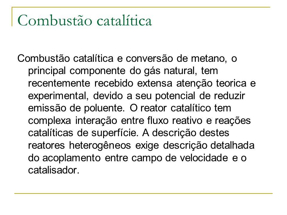 Principal Componente Do Gas Natural