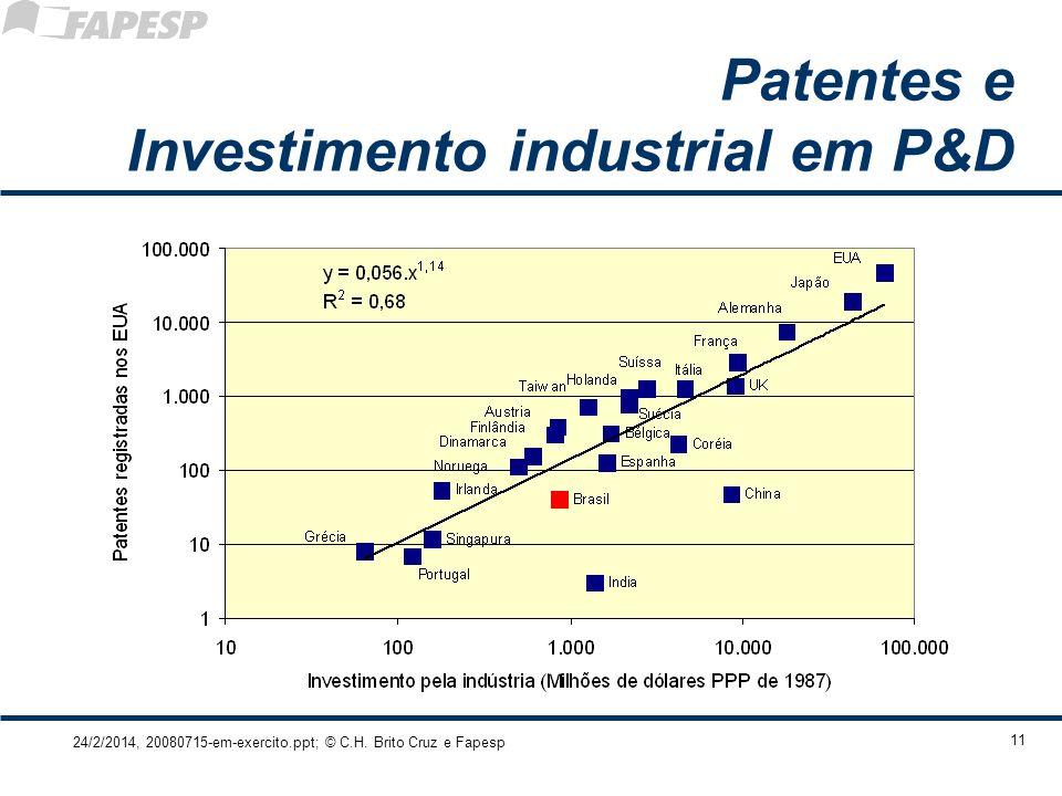 Patentes e Investimento industrial em P&D
