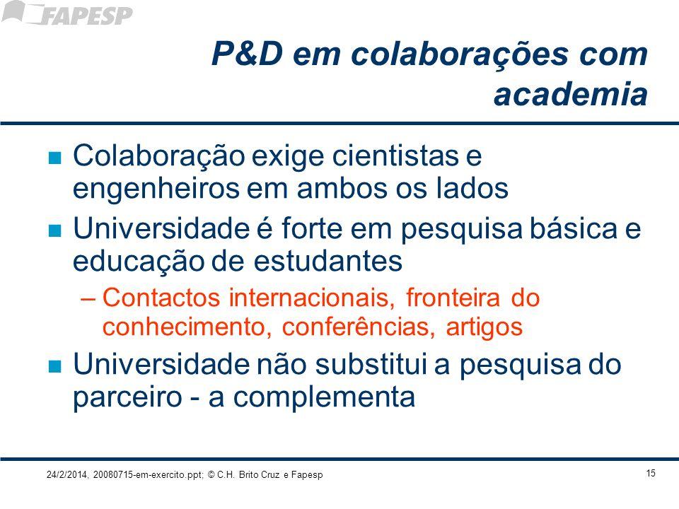 P&D em colaborações com academia