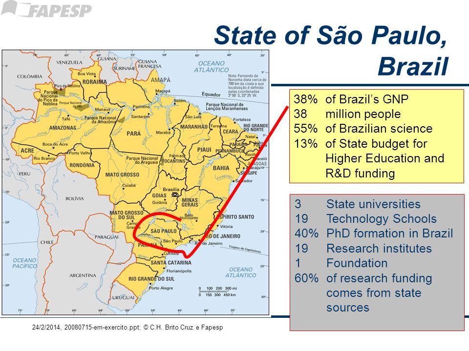 State of São Paulo, Brazil