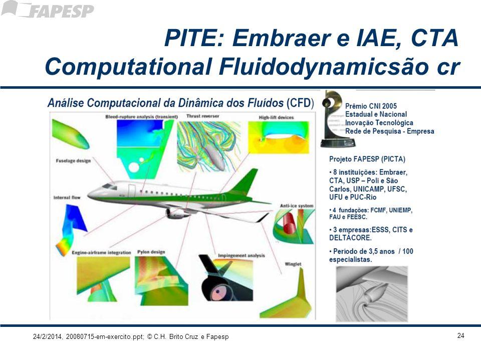 PITE: Embraer e IAE, CTA Computational Fluidodynamicsão cr