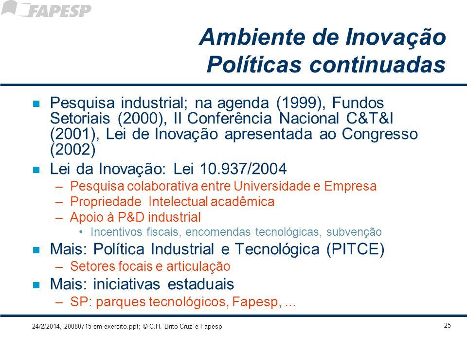 Ambiente de Inovação Políticas continuadas