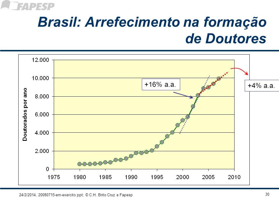 Brasil: Arrefecimento na formação de Doutores