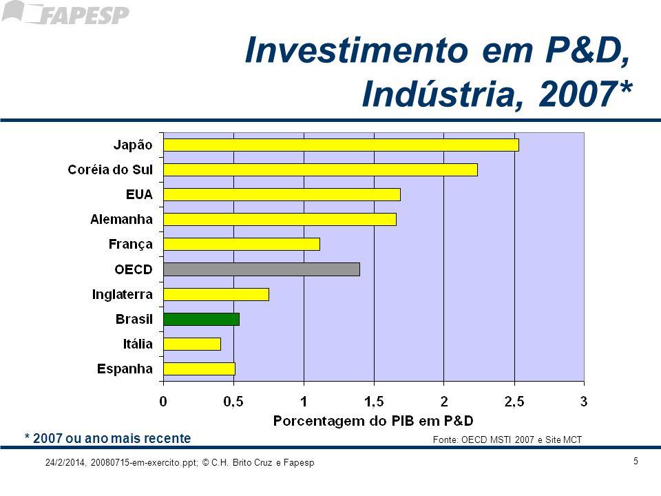 Investimento em P&D, Indústria, 2007*