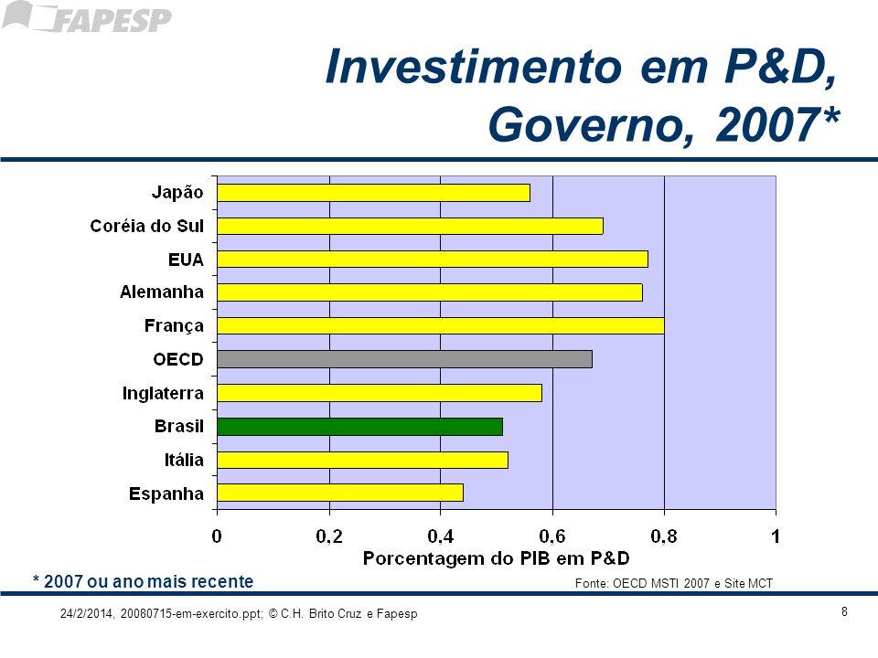 Investimento em P&D, Governo, 2007*