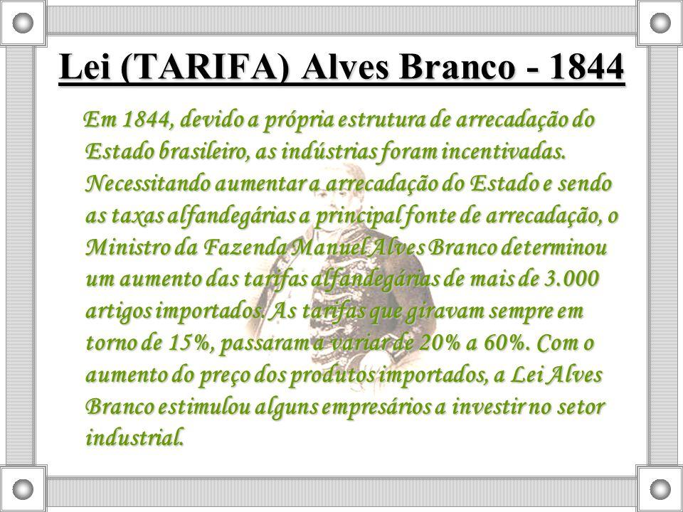 Lei (TARIFA) Alves Branco - 1844