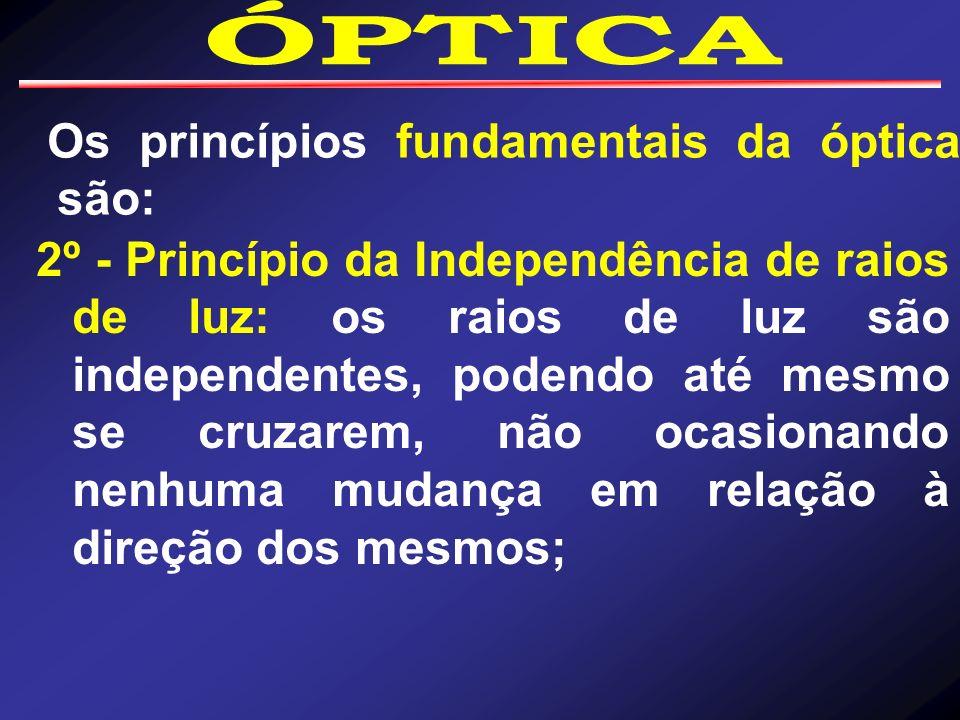 ÓPTICA Os princípios fundamentais da óptica são: