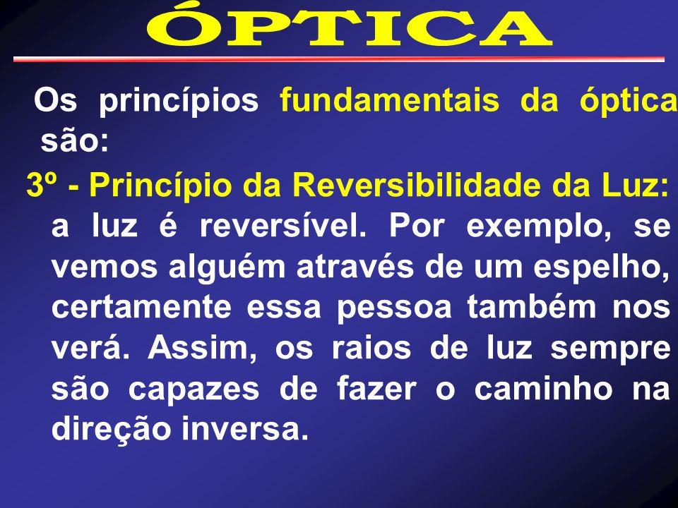 ÓPTICAOs princípios fundamentais da óptica são:
