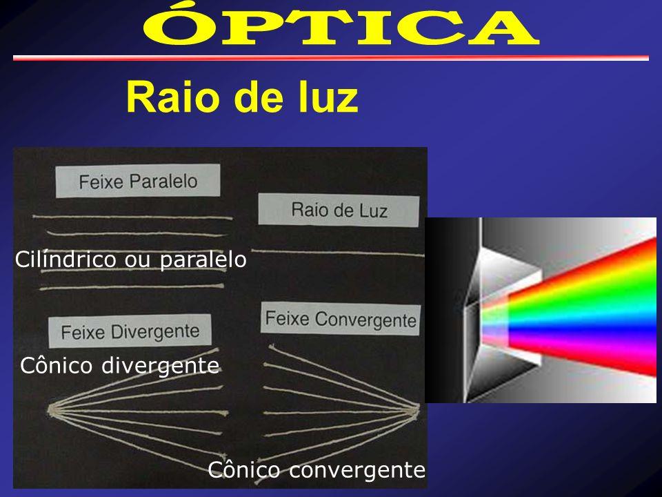 Raio de luz ÓPTICA Cilíndrico ou paralelo Cônico divergente