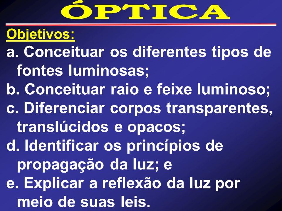 a. Conceituar os diferentes tipos de fontes luminosas;