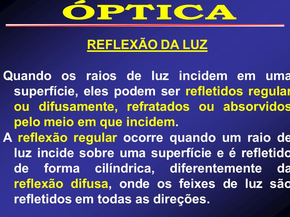 ÓPTICA REFLEXÃO DA LUZ.