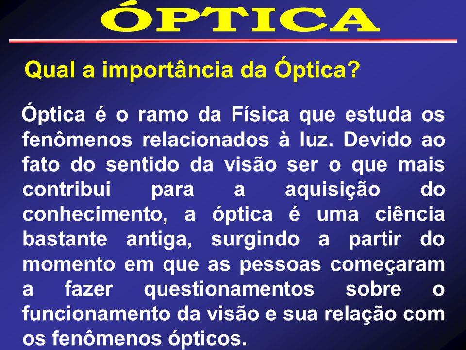 Qual a importância da Óptica