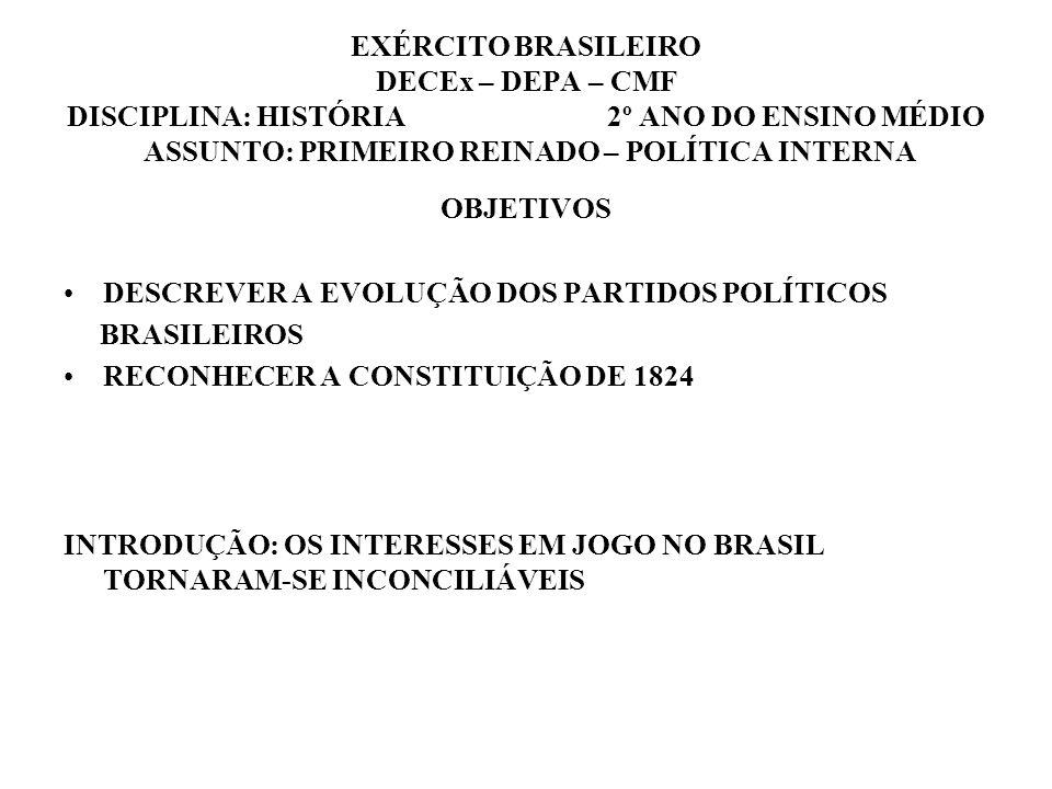 EXÉRCITO BRASILEIRO DECEx – DEPA – CMF DISCIPLINA: HISTÓRIA 2º ANO DO ENSINO MÉDIO ASSUNTO: PRIMEIRO REINADO – POLÍTICA INTERNA