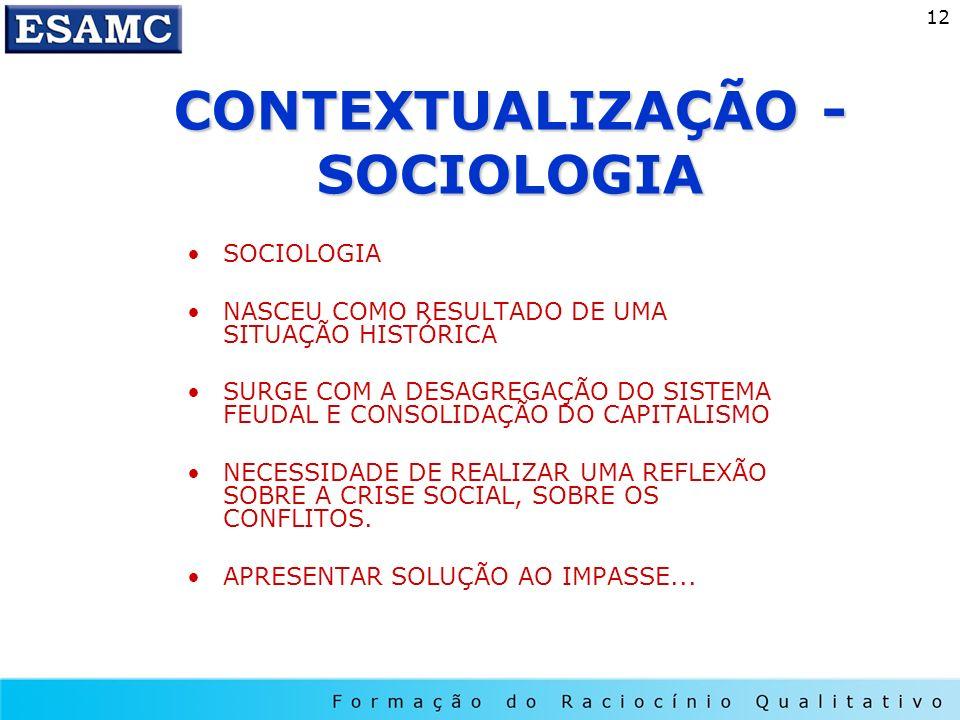CONTEXTUALIZAÇÃO - SOCIOLOGIA