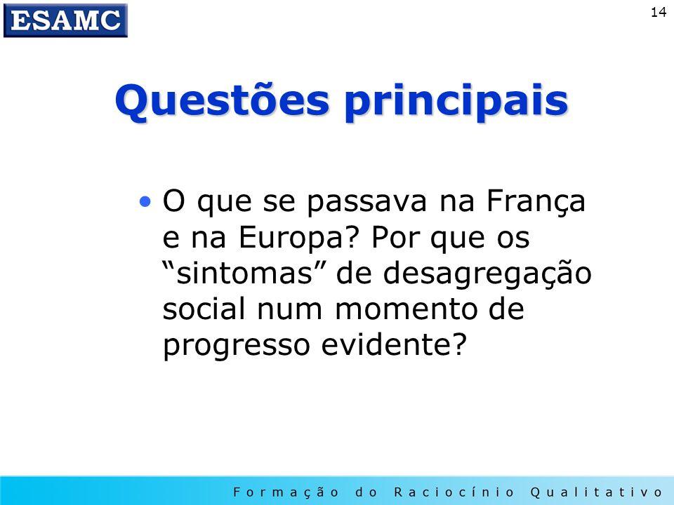 Questões principais O que se passava na França e na Europa.