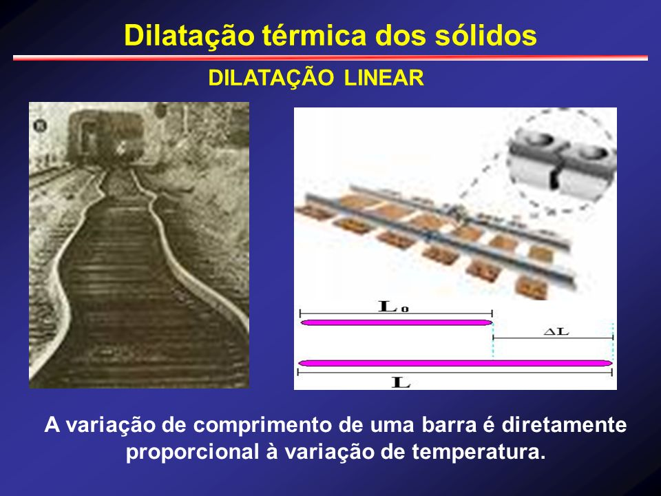 Dilatação térmica dos sólidos