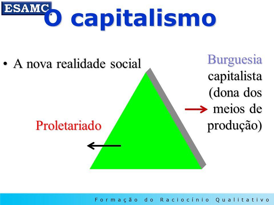 O capitalismo Burguesia capitalista (dona dos meios de produção)
