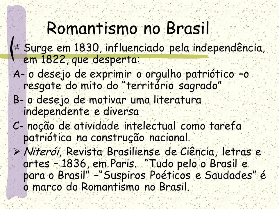 Romantismo no Brasil Surge em 1830, influenciado pela independência, em 1822, que desperta: