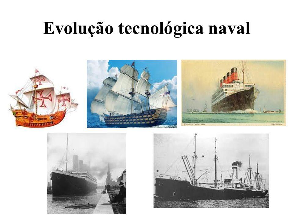 Evolução tecnológica naval