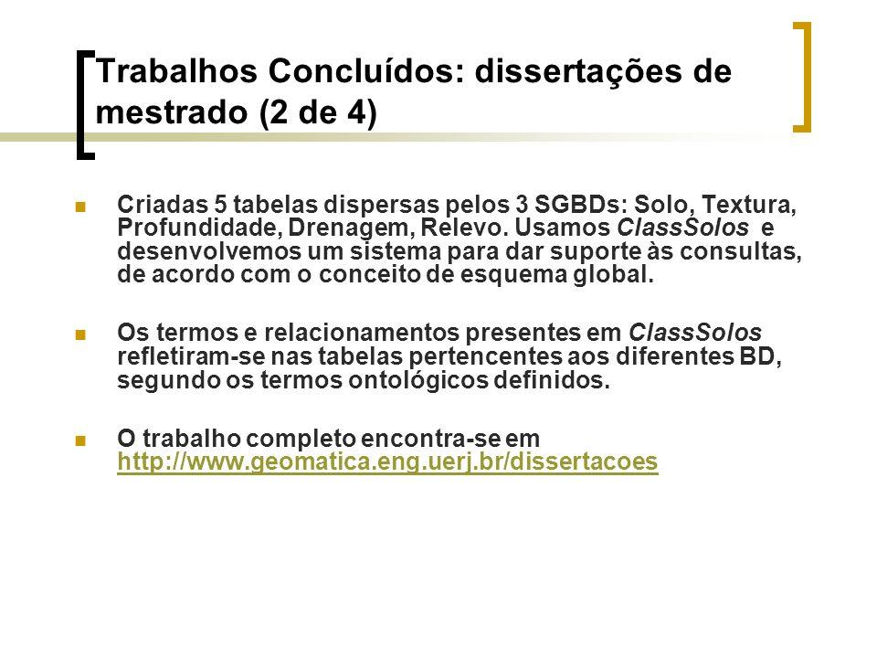 Trabalhos Concluídos: dissertações de mestrado (2 de 4)