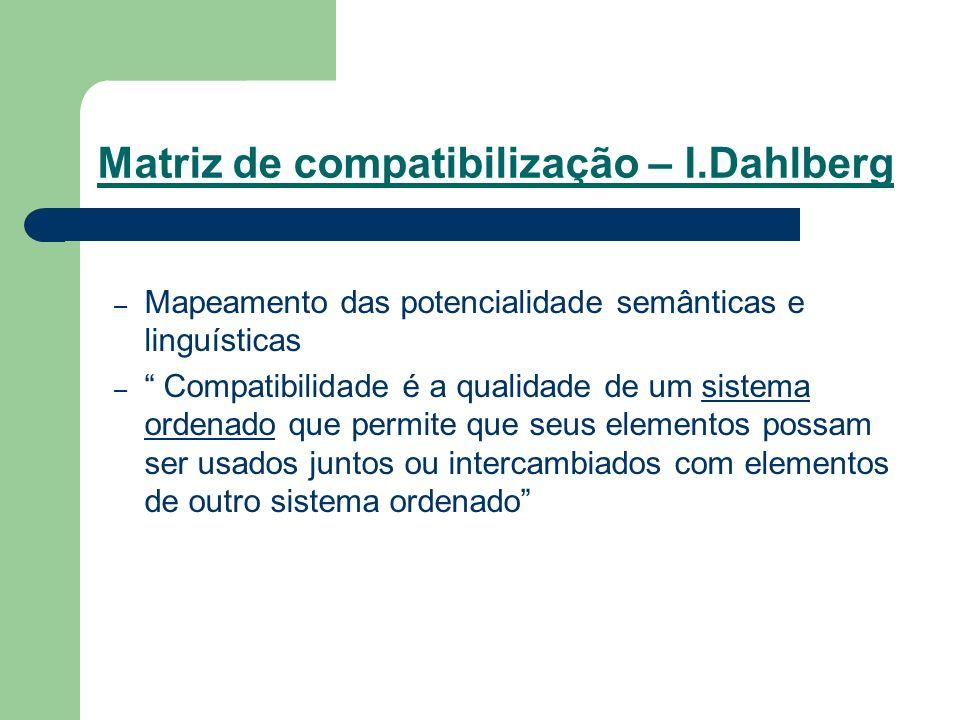 Matriz de compatibilização – I.Dahlberg
