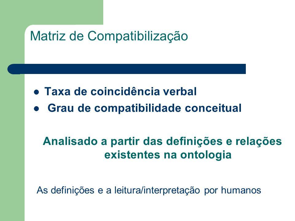 Matriz de Compatibilização