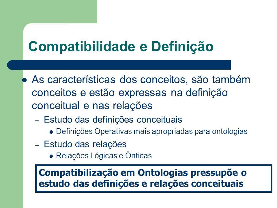Compatibilidade e Definição