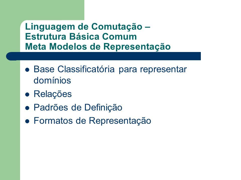 Linguagem de Comutação – Estrutura Básica Comum Meta Modelos de Representação