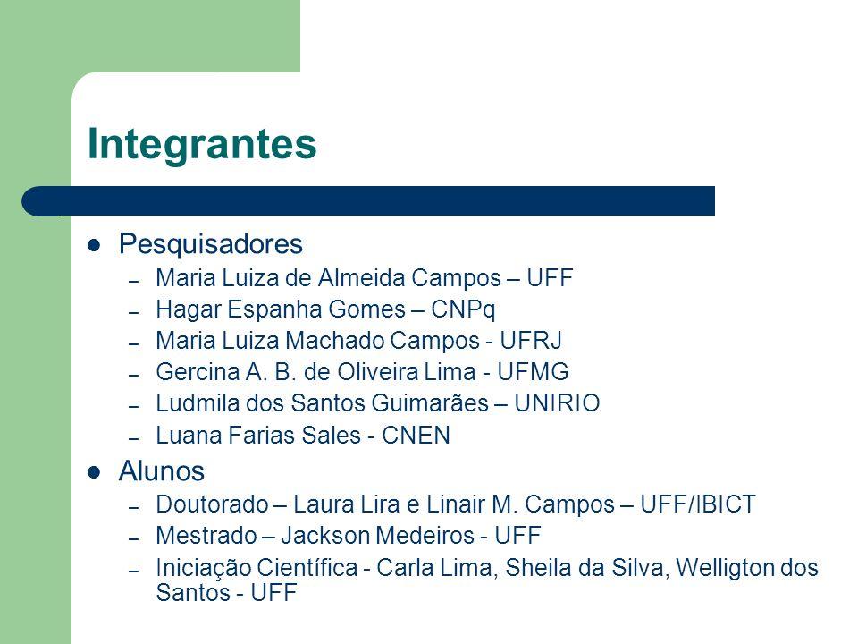 Integrantes Pesquisadores Alunos Maria Luiza de Almeida Campos – UFF