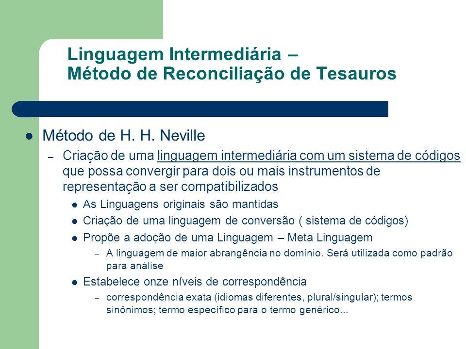 Linguagem Intermediária – Método de Reconciliação de Tesauros